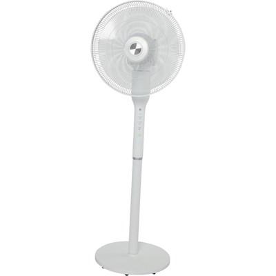 Ventilator 360 Grad